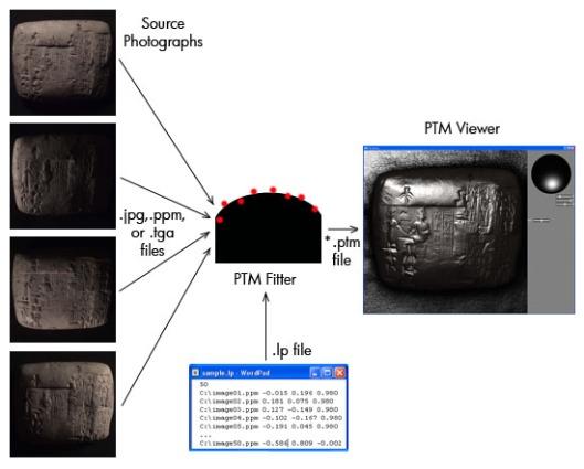 Fig6 ReflectanceImagingWorkflow